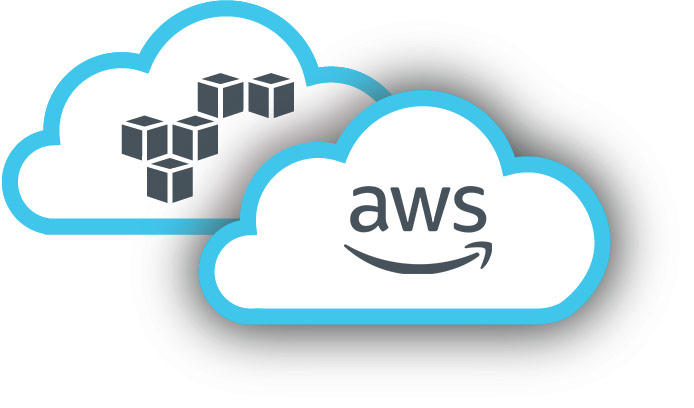 cyber security systems aws - Cyber Managed Security Services